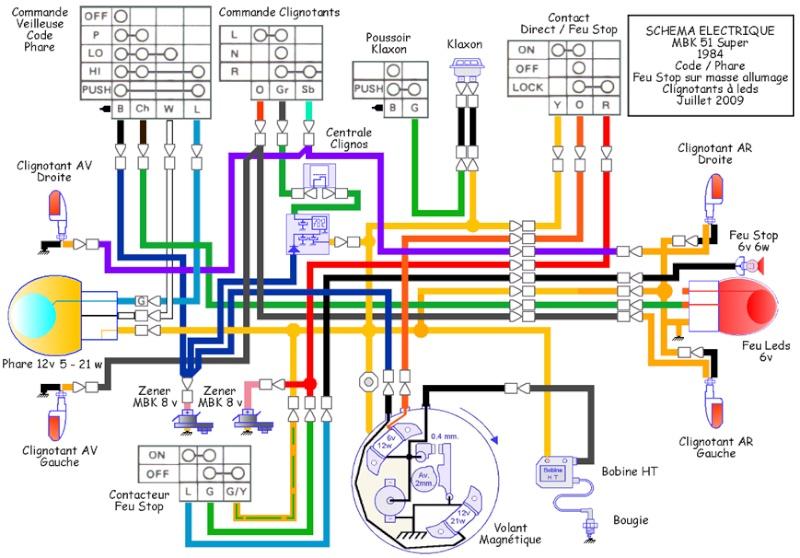 Schema Elettrico Yamaha Dt 50 : Schema electrique moto yamaha idées d image de