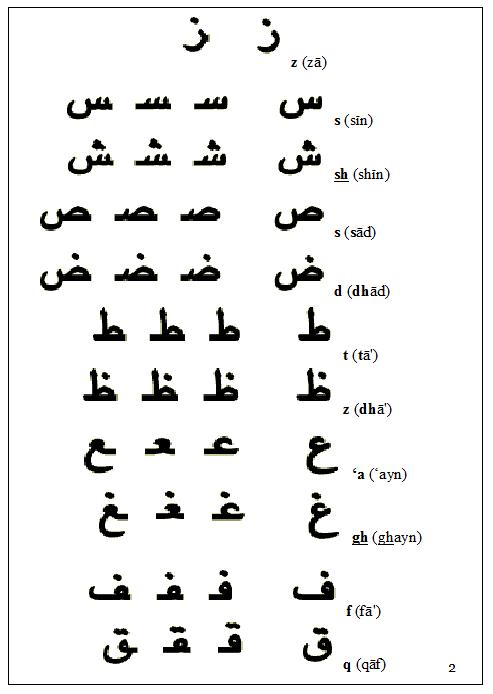 Eloquent image for arabic alphabet worksheets printable