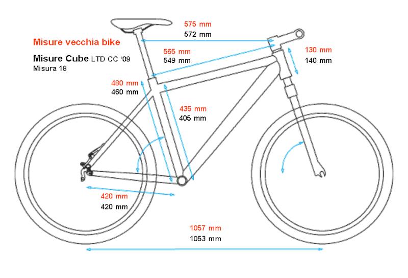 Cube ltd cc 39 09 quale misura for Una planimetria della cabina del telaio