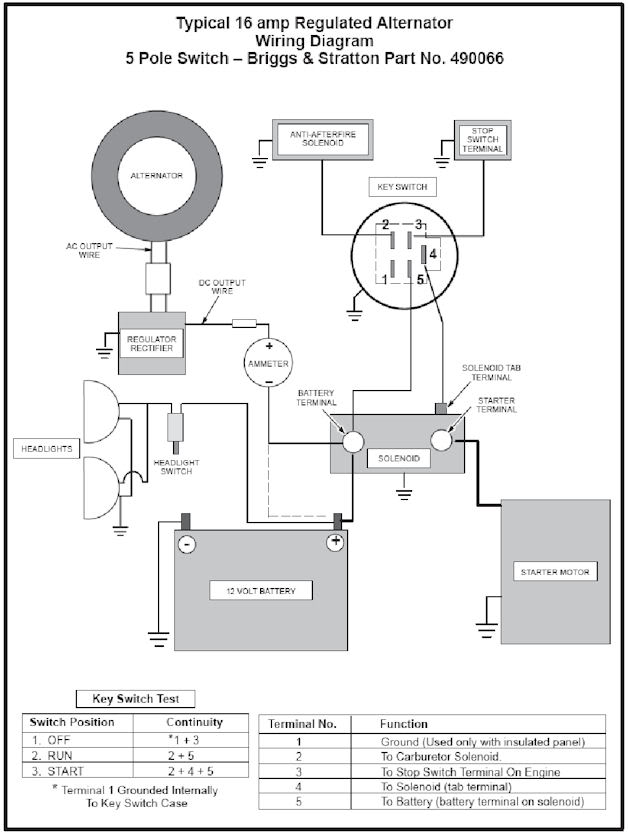 wiring11 wiring diagram for briggs and stratton 18 hp the wiring diagram Schematic of Briggs and Stratton 16 HP Vanguard Engine at panicattacktreatment.co